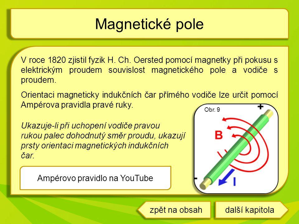 V roce 1820 zjistil fyzik H.Ch.