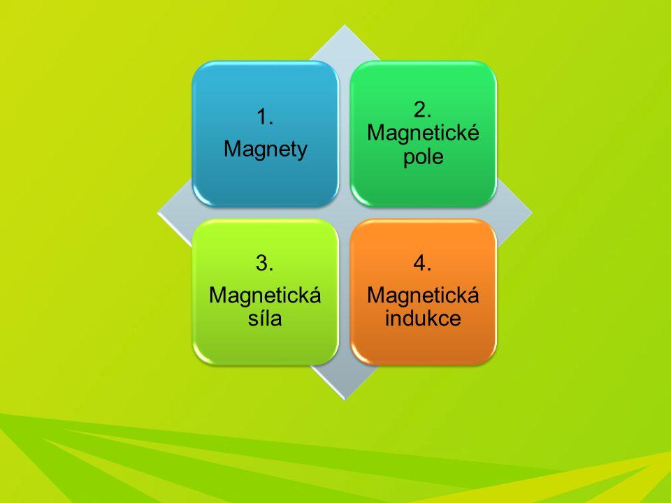 působí v magnetickém poli značí se F m magnetickými na sebe působí i jednotlivá pole tvořená, např.
