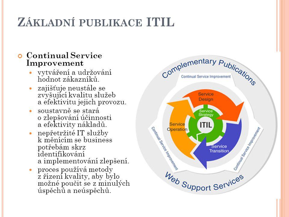 Z ÁKLADNÍ PUBLIKACE ITIL Continual Service Improvement vytváření a udržování hodnot zákazníků.