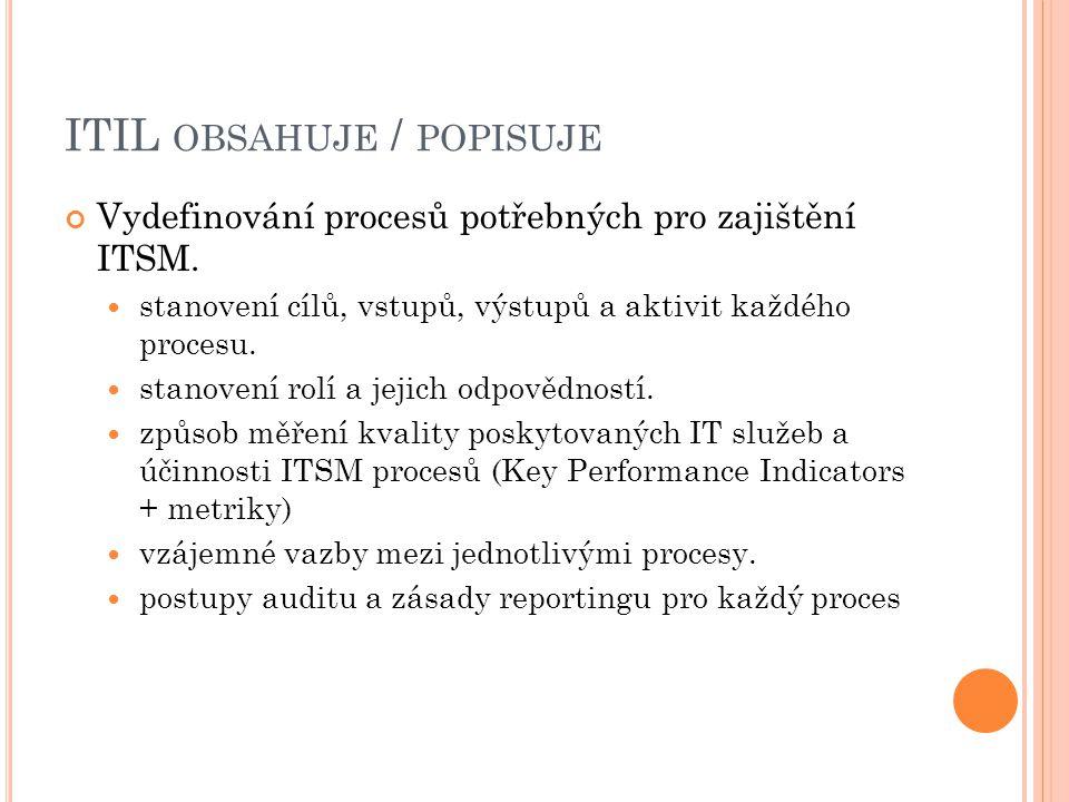 ITIL OBSAHUJE / POPISUJE Vydefinování procesů potřebných pro zajištění ITSM.