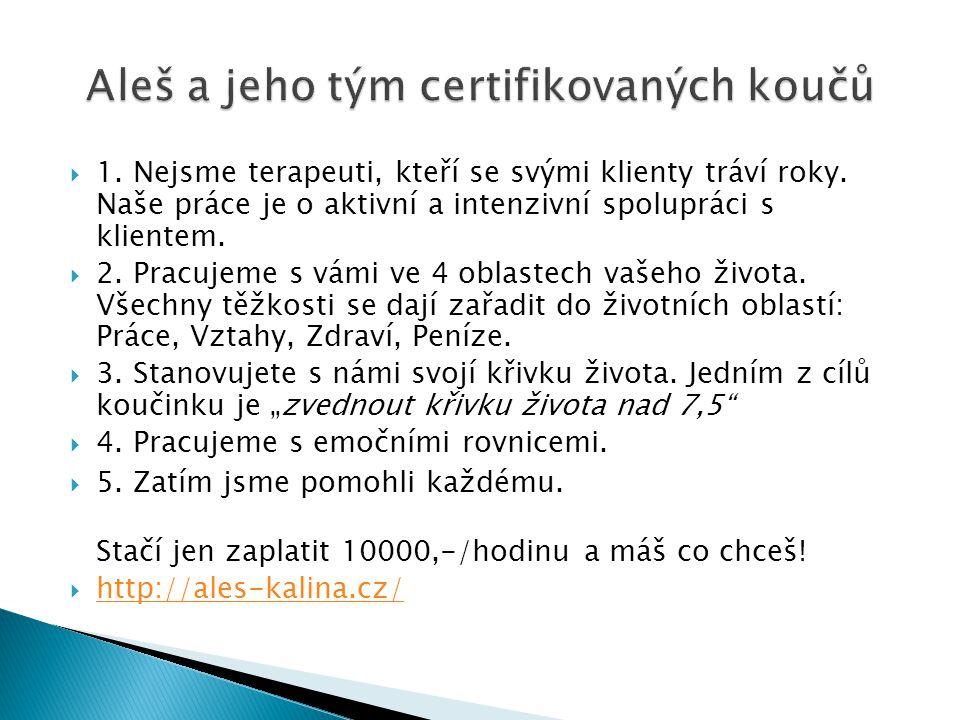  www.ales-kalina.cz (2014) www.ales-kalina.cz  www.mamdepku.cz (2013) Privátní pomoc při palčivých depresích www.mamdepku.cz  www.dobry-pocit.cz (2008) www.dobry-pocit.cz  www.zivotni-partner.cz (2009) 7 metod pro rozpoznání životního partnera www.zivotni-partner.cz  www.jak-vydelat-penize.eu (2009) 7 kroků k získání bohatství www.jak-vydelat-penize.eu  www.vychova-deti.cz 18 základních principů výchovy děti www.vychova-deti.cz  www.maprace.cz (2010) www.maprace.cz  www.odhalte-svuj-talent.cz www.odhalte-svuj-talent.cz  www.jatodokazu.cz Aleš Kalina – emoční rovnice Mark Dzirasa – patří k elitě úspěšných obchodníků a je mentor a lídr duchovního rozvoje na Československé scéně Robert Breadon – Master praktikant metody NLP.