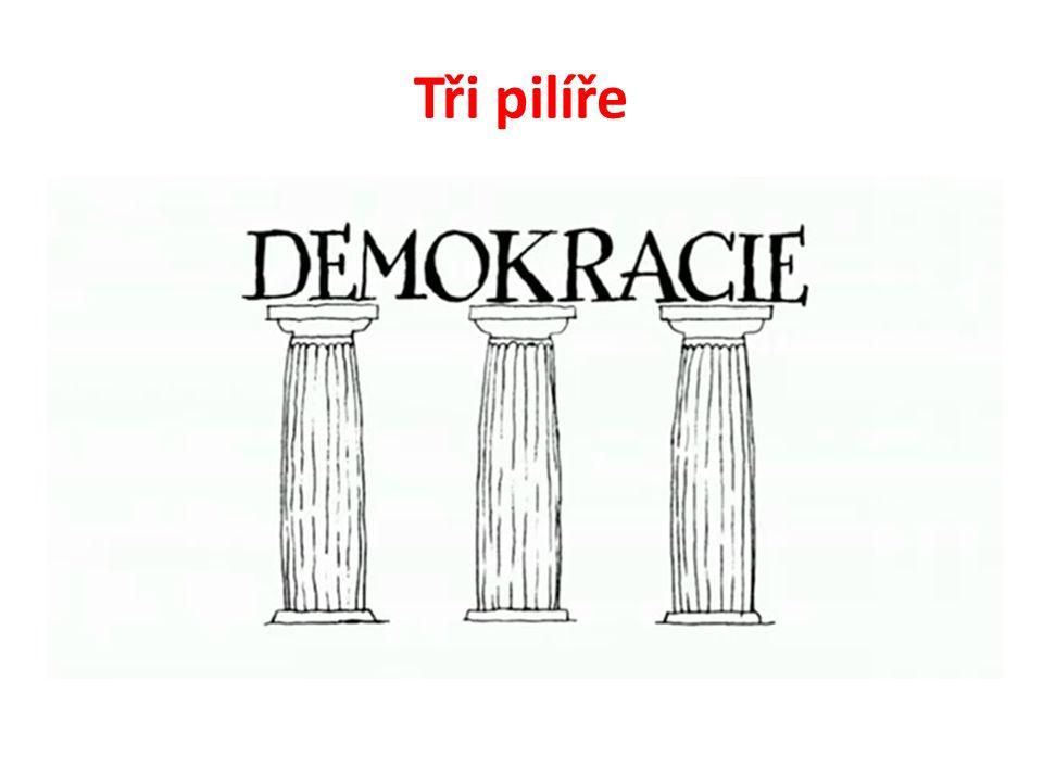 Tři pilíře