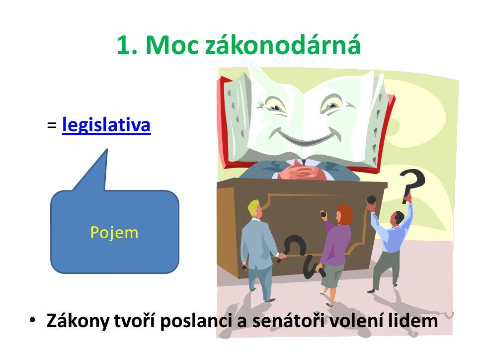 1. Moc zákonodárná = legislativalegislativa Zákony tvoří poslanci a senátoři volení lidem Pojem
