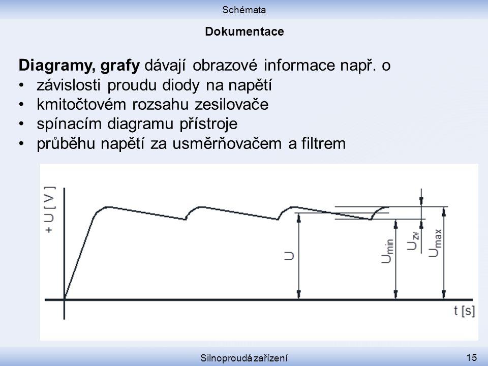Schémata Silnoproudá zařízení 15 Diagramy, grafy dávají obrazové informace např. o závislosti proudu diody na napětí kmitočtovém rozsahu zesilovače sp