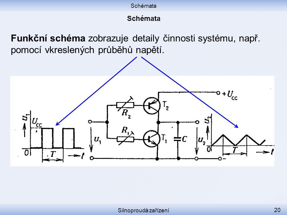Schémata Silnoproudá zařízení 20 Funkční schéma zobrazuje detaily činnosti systému, např. pomocí vkreslených průběhů napětí.