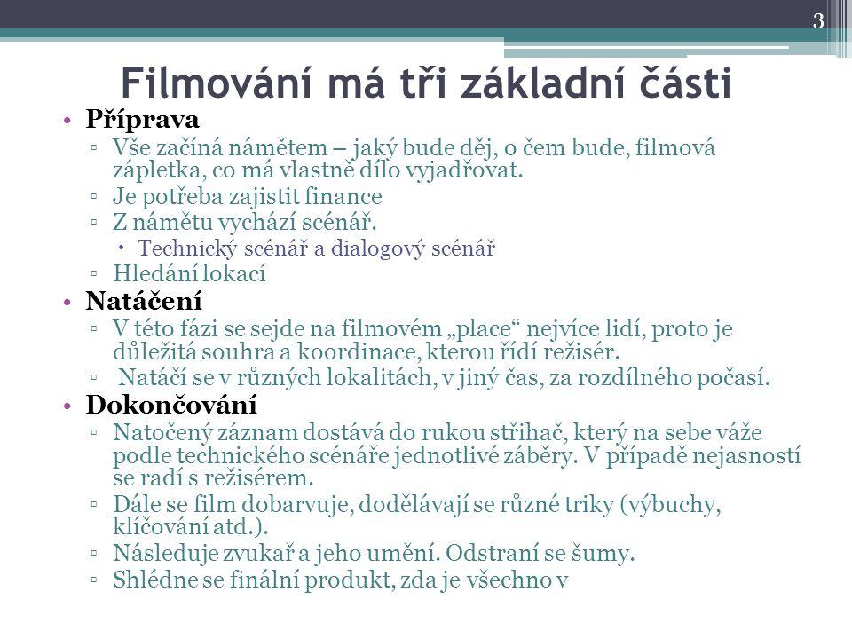 Zdroje: http://cs.wikipedia.org/wiki http://hucak.osu.cz/video/drzeni_kamery.php Foto: autor nebo jeho syn Matěj Bareš 14