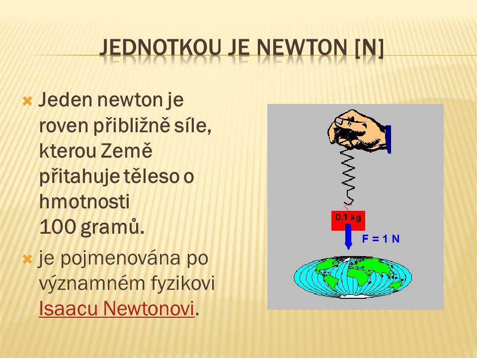  Jeden newton je roven přibližně síle, kterou Země přitahuje těleso o hmotnosti 100 gramů.