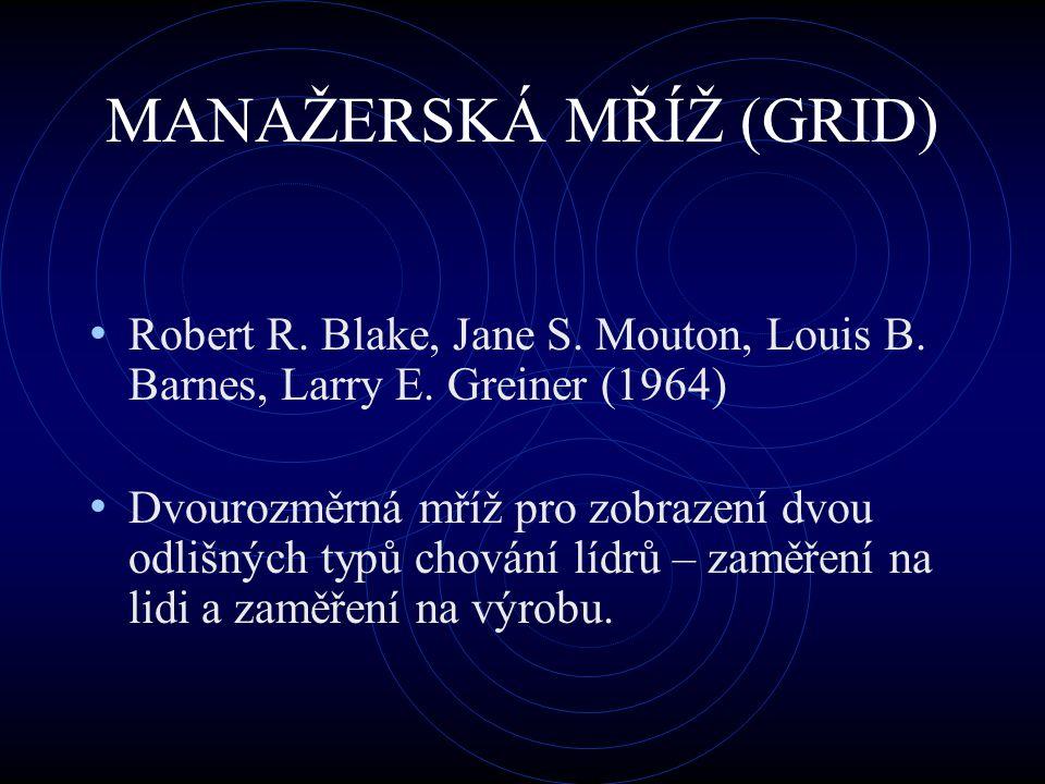 MANAŽERSKÁ MŘÍŽ (GRID) Robert R. Blake, Jane S. Mouton, Louis B. Barnes, Larry E. Greiner (1964) Dvourozměrná mříž pro zobrazení dvou odlišných typů c