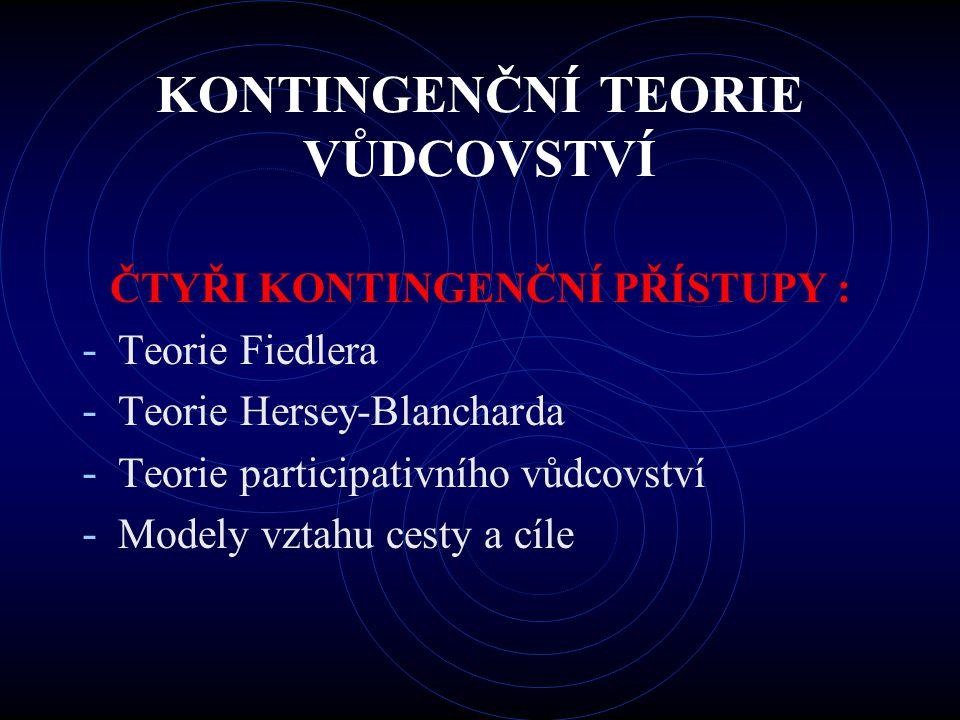KONTINGENČNÍ TEORIE VŮDCOVSTVÍ ČTYŘI KONTINGENČNÍ PŘÍSTUPY : - Teorie Fiedlera - Teorie Hersey-Blancharda - Teorie participativního vůdcovství - Model