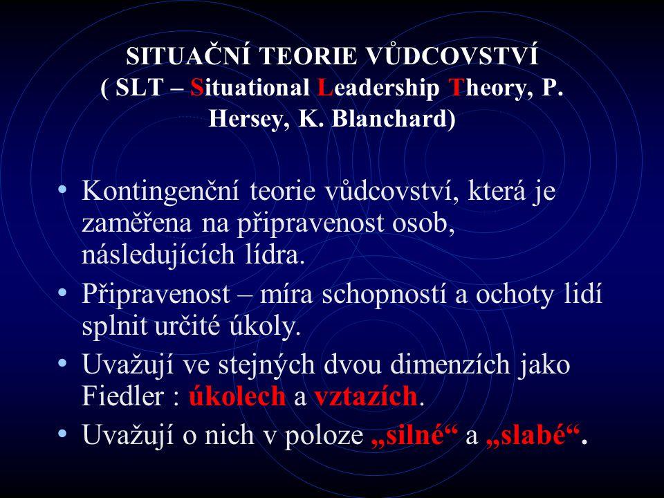 SITUAČNÍ TEORIE VŮDCOVSTVÍ ( SLT – Situational Leadership Theory, P. Hersey, K. Blanchard) Kontingenční teorie vůdcovství, která je zaměřena na připra