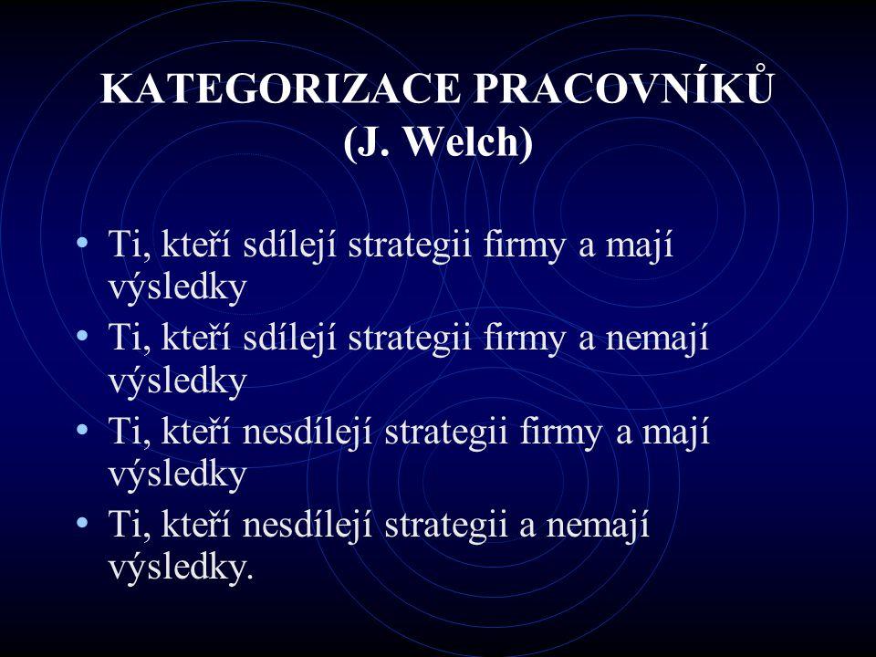 KATEGORIZACE PRACOVNÍKŮ (J. Welch) Ti, kteří sdílejí strategii firmy a mají výsledky Ti, kteří sdílejí strategii firmy a nemají výsledky Ti, kteří nes