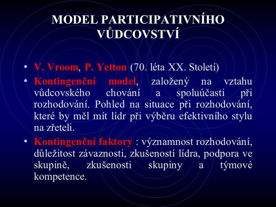 MODEL PARTICIPATIVNÍHO VŮDCOVSTVÍ V. Vroom, P. Yetton (70. léta XX. Století) Kontingenční model, založený na vztahu vůdcovského chování a spoluúčasti