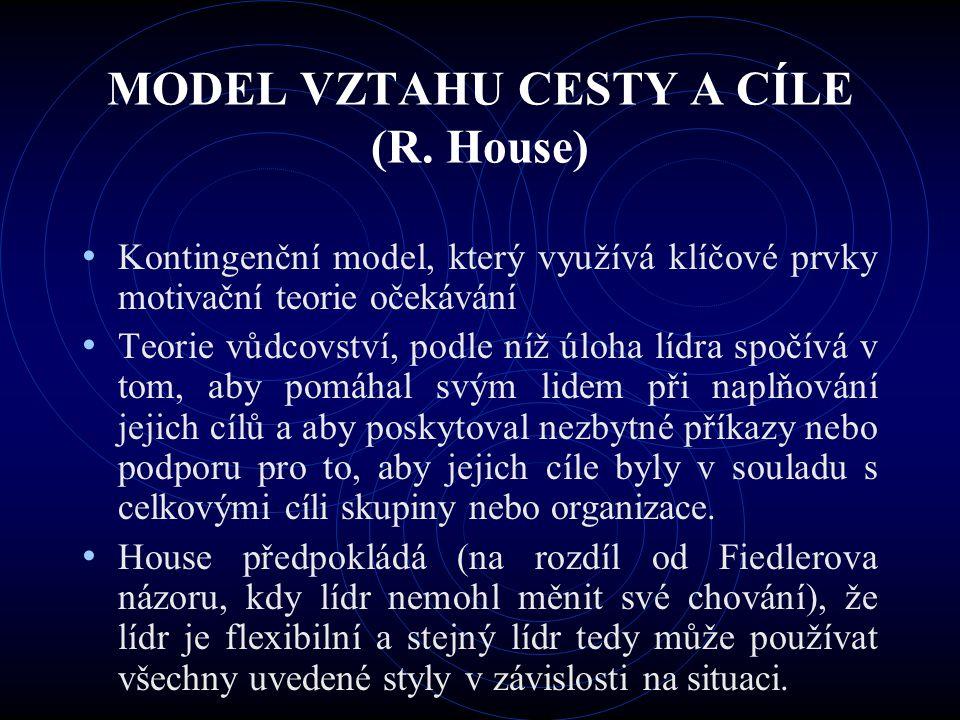 MODEL VZTAHU CESTY A CÍLE (R. House) Kontingenční model, který využívá klíčové prvky motivační teorie očekávání Teorie vůdcovství, podle níž úloha líd