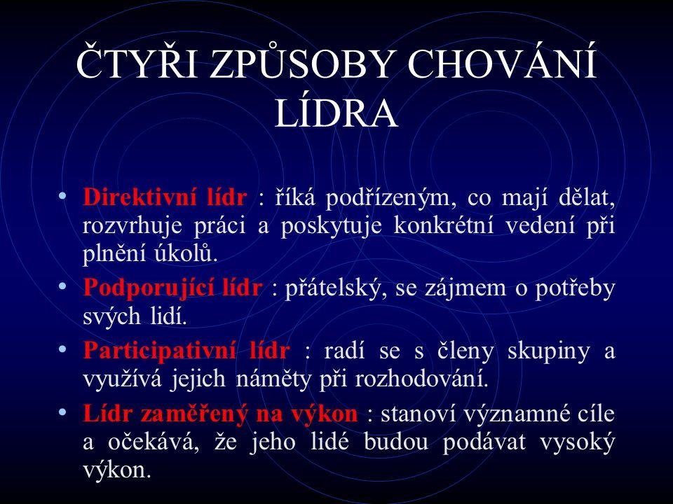 ČTYŘI ZPŮSOBY CHOVÁNÍ LÍDRA Direktivní lídr : říká podřízeným, co mají dělat, rozvrhuje práci a poskytuje konkrétní vedení při plnění úkolů. Podporují