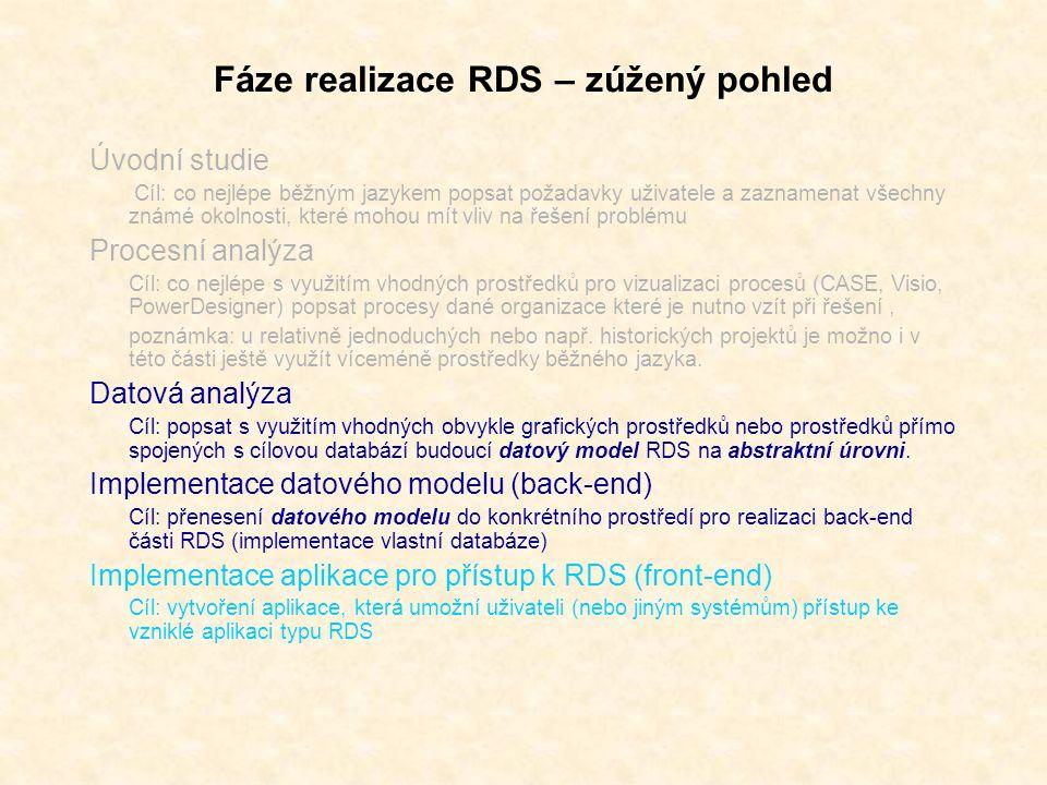 Fáze realizace RDS – zúžený pohled Úvodní studie Cíl: co nejlépe běžným jazykem popsat požadavky uživatele a zaznamenat všechny známé okolnosti, které mohou mít vliv na řešení problému Procesní analýza Cíl: co nejlépe s využitím vhodných prostředků pro vizualizaci procesů (CASE, Visio, PowerDesigner) popsat procesy dané organizace které je nutno vzít při řešení, poznámka: u relativně jednoduchých nebo např.