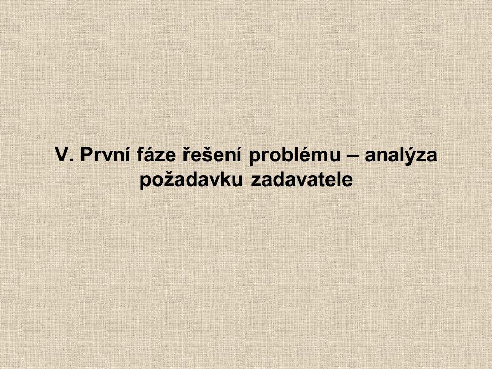 V. První fáze řešení problému – analýza požadavku zadavatele