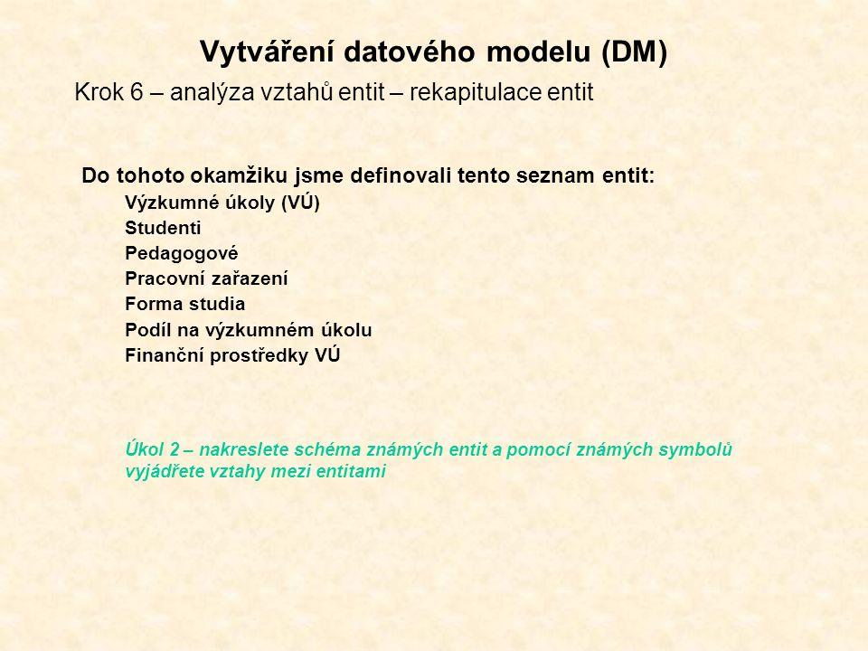 Vytváření datového modelu (DM) Krok 6 – analýza vztahů entit – rekapitulace entit Do tohoto okamžiku jsme definovali tento seznam entit: Výzkumné úkoly (VÚ) Studenti Pedagogové Pracovní zařazení Forma studia Podíl na výzkumném úkolu Finanční prostředky VÚ Úkol 2 – nakreslete schéma známých entit a pomocí známých symbolů vyjádřete vztahy mezi entitami