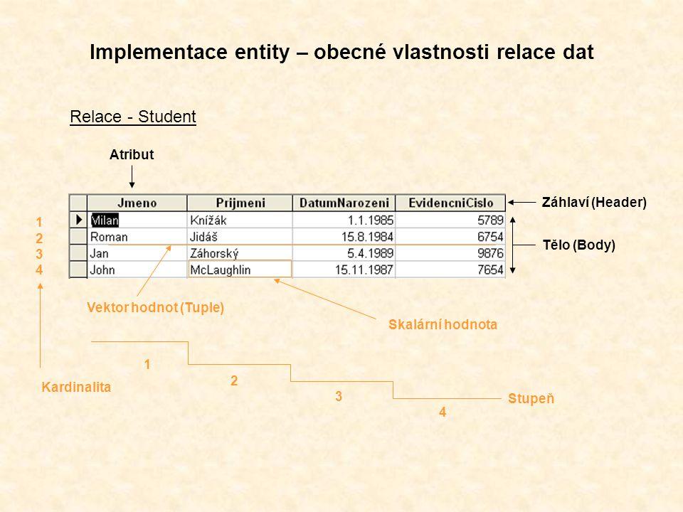 Implementace entity – obecné vlastnosti relace dat Relace - Student Atribut Záhlaví (Header) Tělo (Body) Vektor hodnot (Tuple) 12341234 Kardinalita 1 2 3 4 Stupeň Skalární hodnota