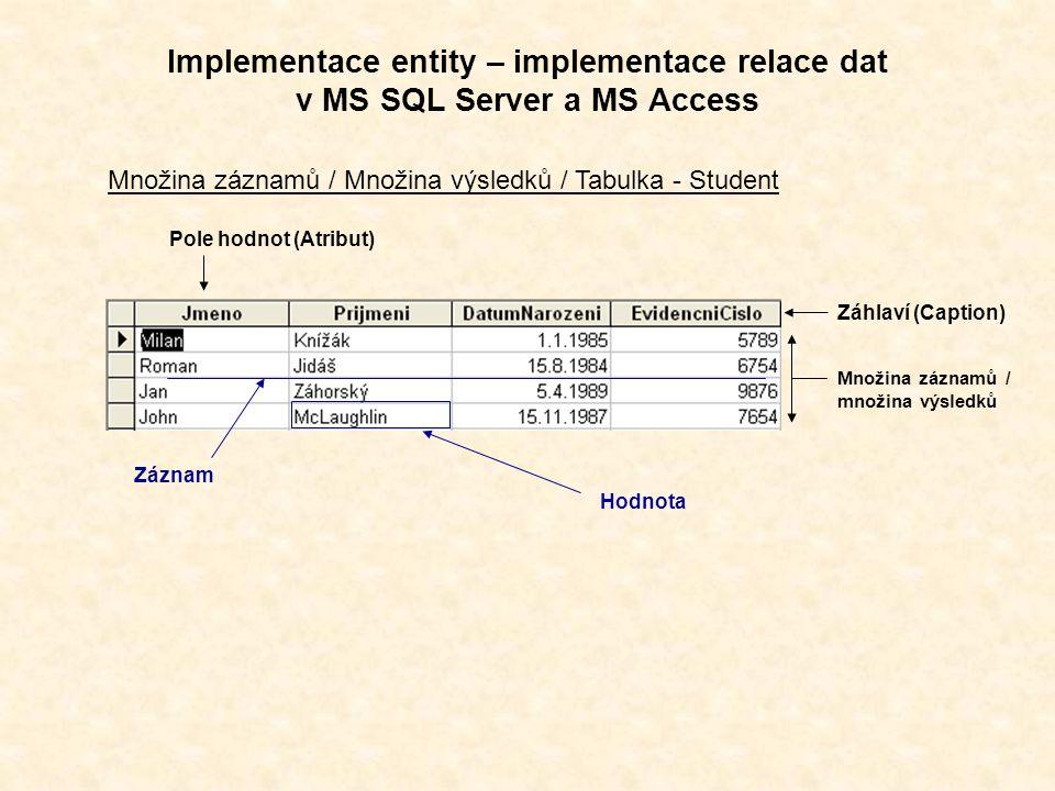Implementace entity – implementace relace dat v MS SQL Server a MS Access Množina záznamů / Množina výsledků / Tabulka - Student Pole hodnot (Atribut) Záhlaví (Caption) Množina záznamů / množina výsledků Záznam Hodnota