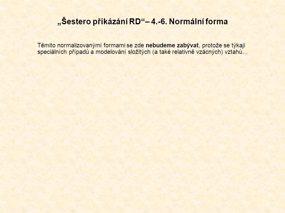 """""""Šestero přikázání RD – 4.-6."""