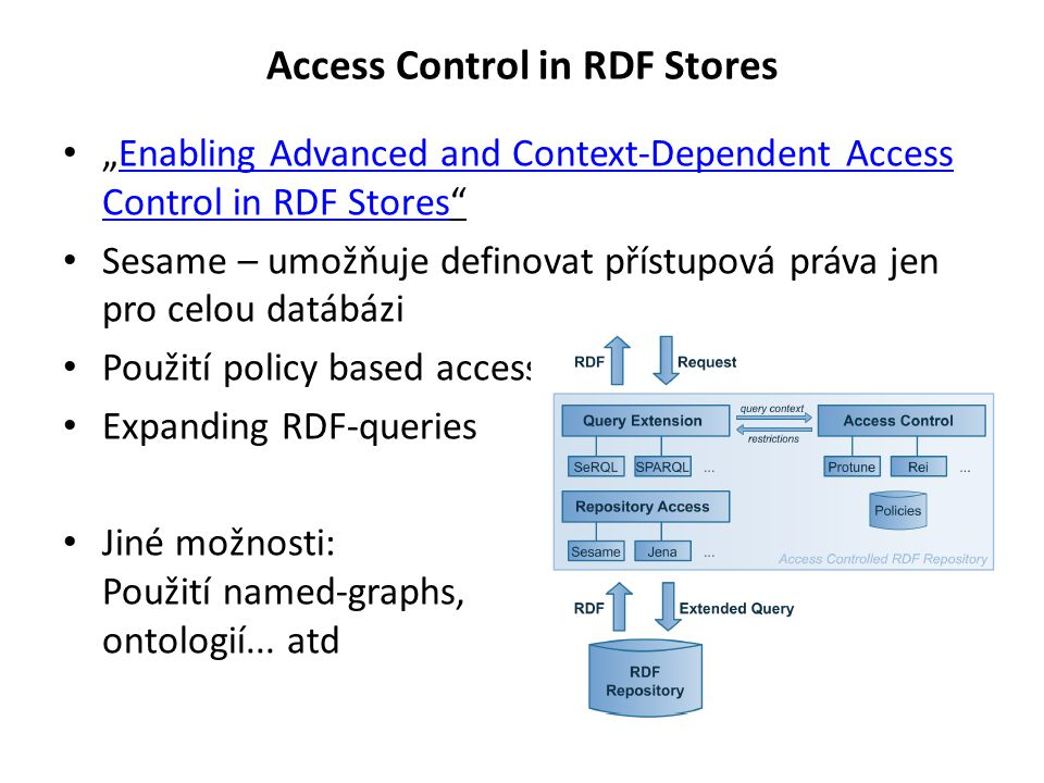 "Access Control in RDF Stores ""Enabling Advanced and Context-Dependent Access Control in RDF Stores""Enabling Advanced and Context-Dependent Access Cont"