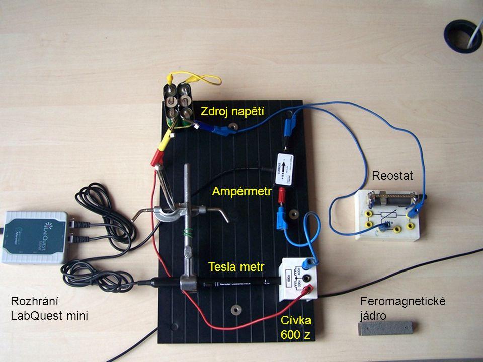 Zdroj napětí Reostat Rozhrání LabQuest mini Ampérmetr Cívka 600 z Feromagnetické jádro Tesla metr