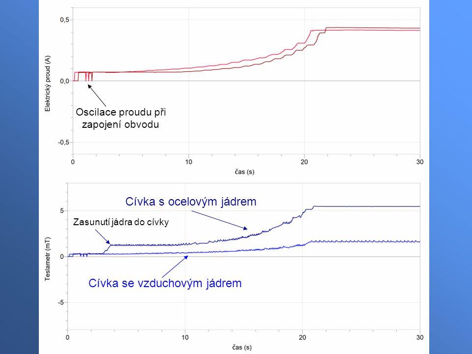 Oscilace proudu při zapojení obvodu Cívka se vzduchovým jádrem Cívka s ocelovým jádrem Zasunutí jádra do cívky