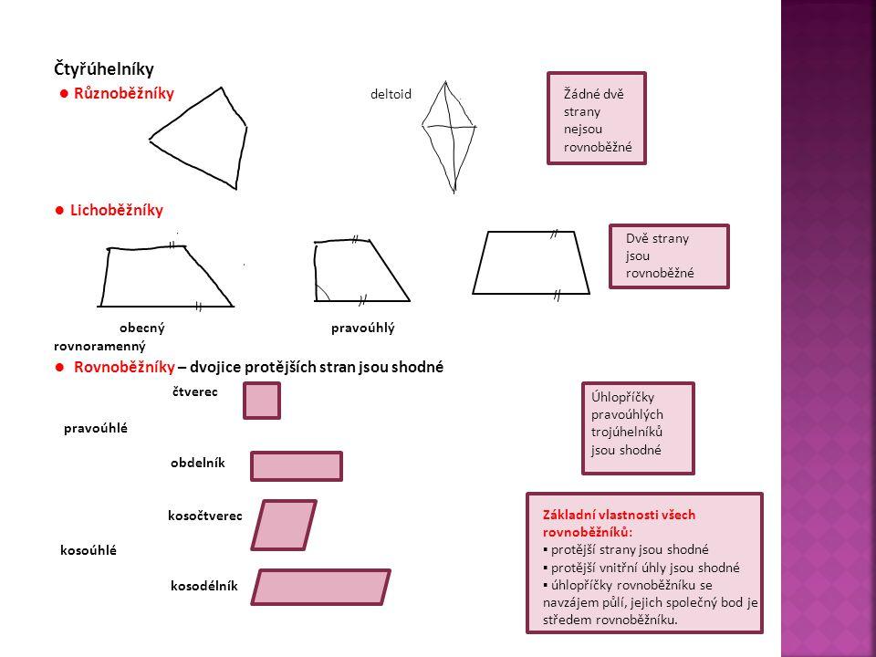 Čtyřúhelníky ● Různoběžníky deltoid ● Lichoběžníky obecný pravoúhlý rovnoramenný ● Rovnoběžníky – dvojice protějších stran jsou shodné čtverec pravoúh
