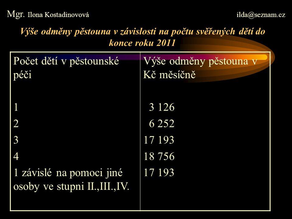Výše odměny pěstouna v závislosti na počtu svěřených dětí do konce roku 2011 Počet dětí v pěstounské péči 1 2 3 4 1 závislé na pomoci jiné osoby ve st