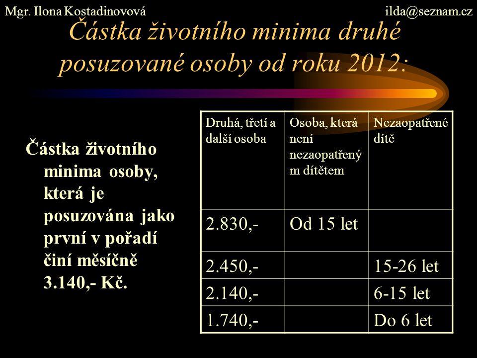 Částka životního minima druhé posuzované osoby od roku 2012: Částka životního minima osoby, která je posuzována jako první v pořadí činí měsíčně 3.140