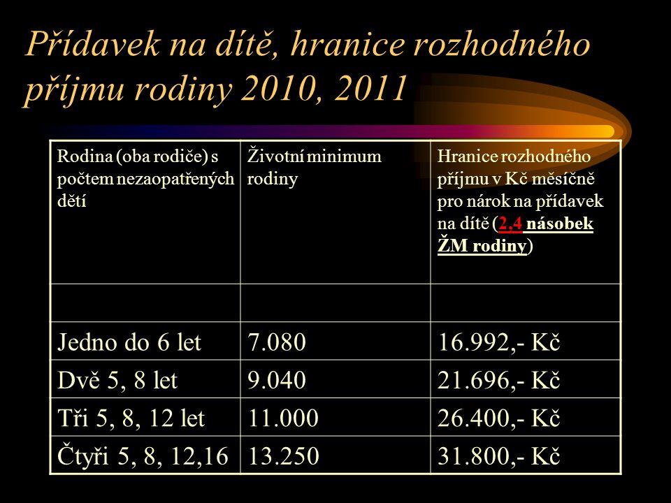 Přídavek na dítě, hranice rozhodného příjmu rodiny 2010, 2011 Rodina (oba rodiče) s počtem nezaopatřených dětí Životní minimum rodiny Hranice rozhodné
