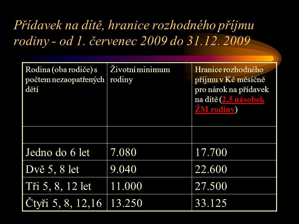 Přídavek na dítě, hranice rozhodného příjmu rodiny - od 1. červenec 2009 do 31.12. 2009 Rodina (oba rodiče) s počtem nezaopatřených dětí Životní minim