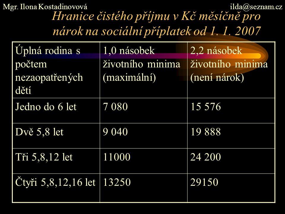 Hranice čistého příjmu v Kč měsíčně pro nárok na sociální příplatek od 1. 1. 2007 Úplná rodina s počtem nezaopatřených dětí 1,0 násobek životního mini
