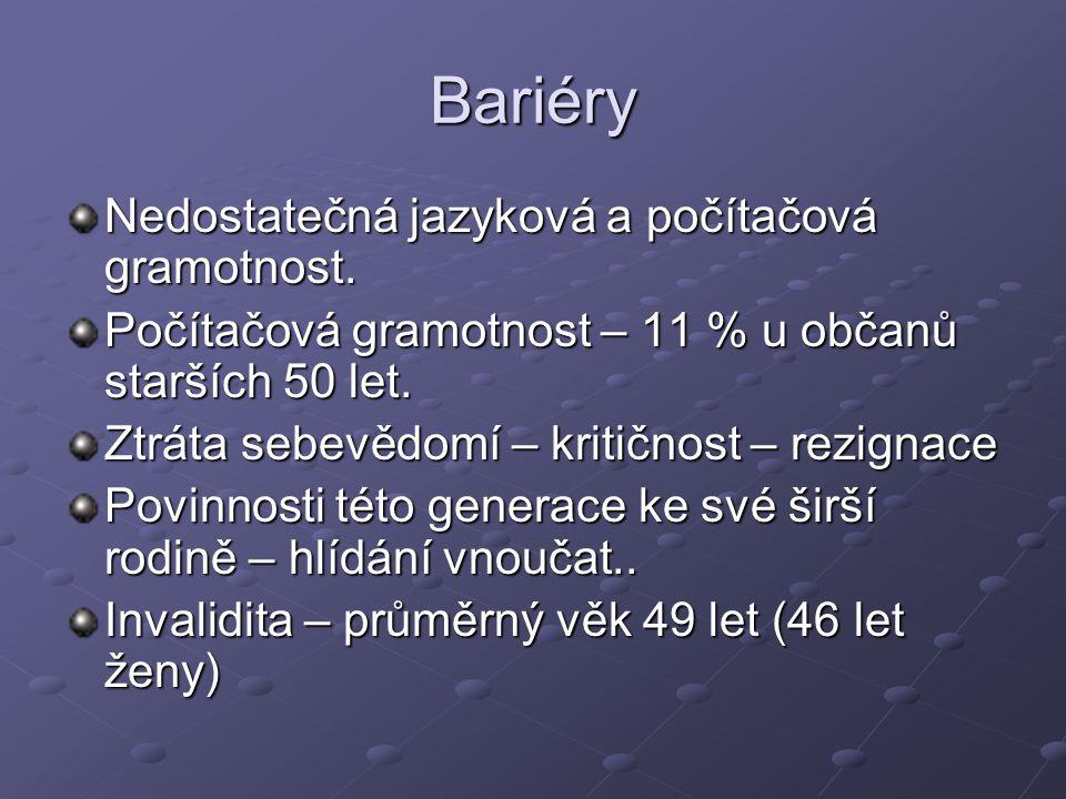 Bariéry Nedostatečná jazyková a počítačová gramotnost.