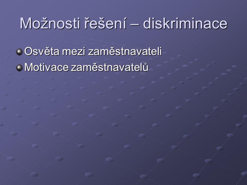 Možnosti řešení – diskriminace Osvěta mezi zaměstnavateli Motivace zaměstnavatelů