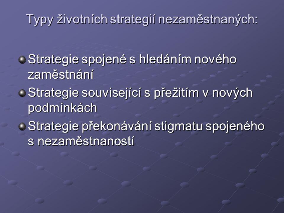Typy životních strategií nezaměstnaných: Strategie spojené s hledáním nového zaměstnání Strategie související s přežitím v nových podmínkách Strategie překonávání stigmatu spojeného s nezaměstnaností