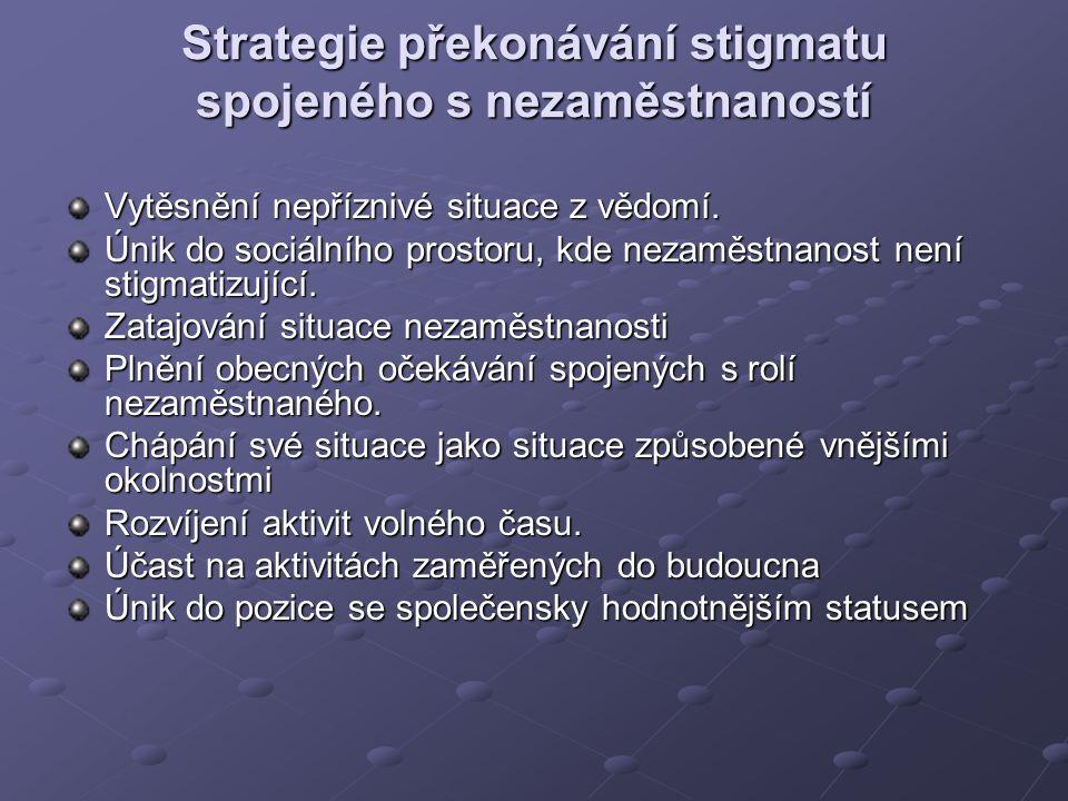 Strategie překonávání stigmatu spojeného s nezaměstnaností Vytěsnění nepříznivé situace z vědomí.