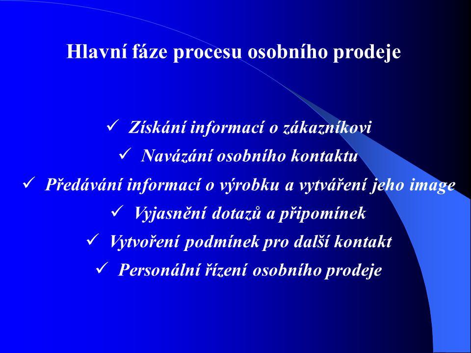 Hlavní fáze procesu osobního prodeje Získání informací o zákazníkovi Navázání osobního kontaktu Předávání informací o výrobku a vytváření jeho image V