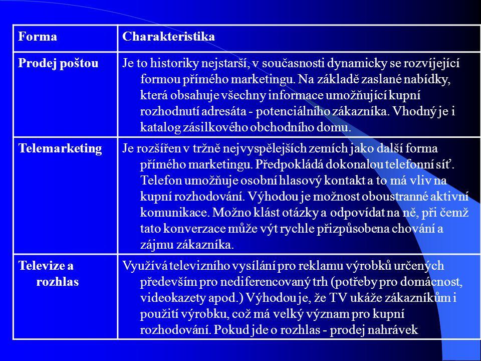 FormaCharakteristika Prodej poštouJe to historiky nejstarší, v současnosti dynamicky se rozvíjející formou přímého marketingu. Na základě zaslané nabí