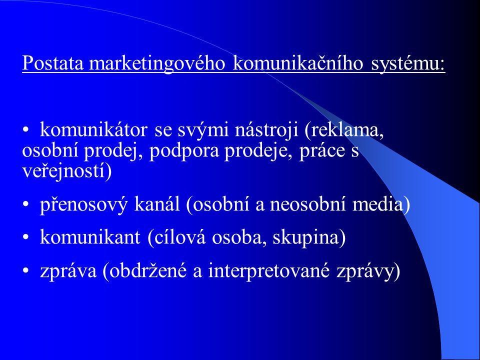 Postata marketingového komunikačního systému: komunikátor se svými nástroji (reklama, osobní prodej, podpora prodeje, práce s veřejností) přenosový ka