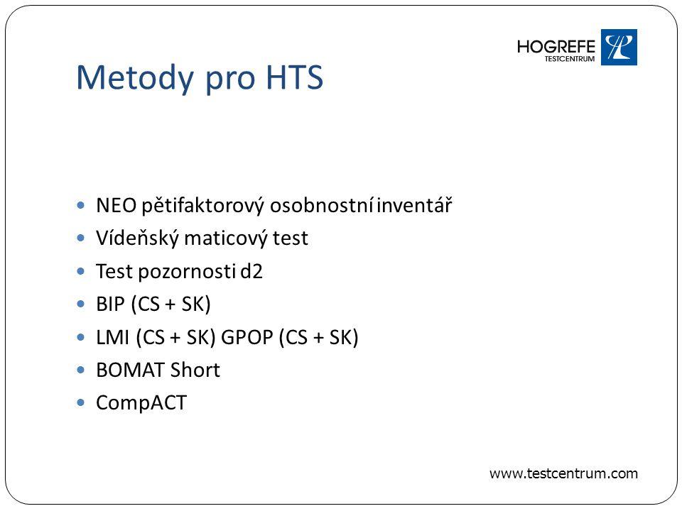 Metody pro HTS NEO pětifaktorový osobnostní inventář Vídeňský maticový test Test pozornosti d2 BIP (CS + SK) LMI (CS + SK) GPOP (CS + SK) BOMAT Short CompACT www.testcentrum.com