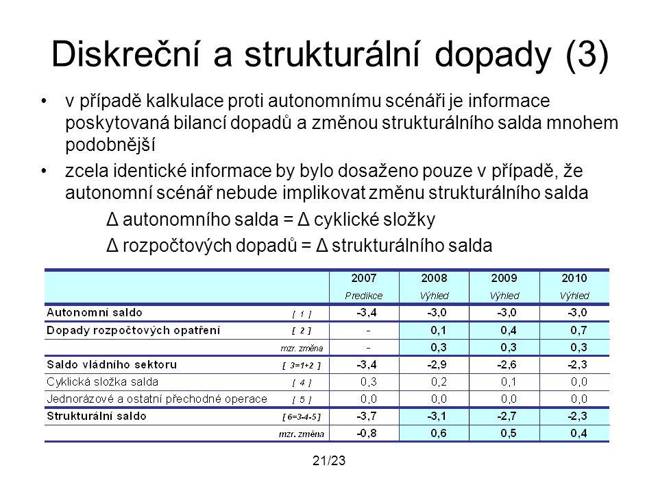 21/23 Diskreční a strukturální dopady (3) v případě kalkulace proti autonomnímu scénáři je informace poskytovaná bilancí dopadů a změnou strukturálníh