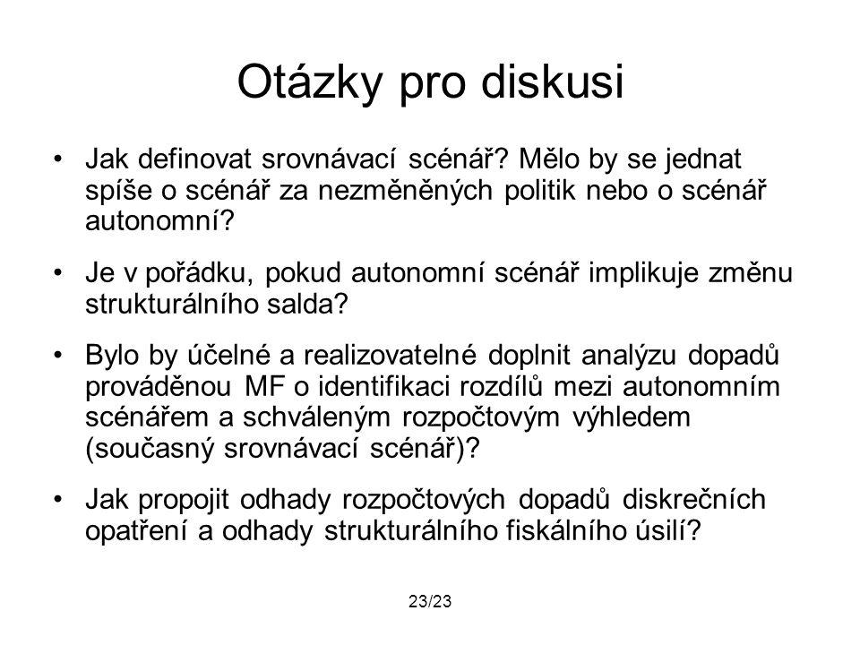 23/23 Otázky pro diskusi Jak definovat srovnávací scénář? Mělo by se jednat spíše o scénář za nezměněných politik nebo o scénář autonomní? Je v pořádk