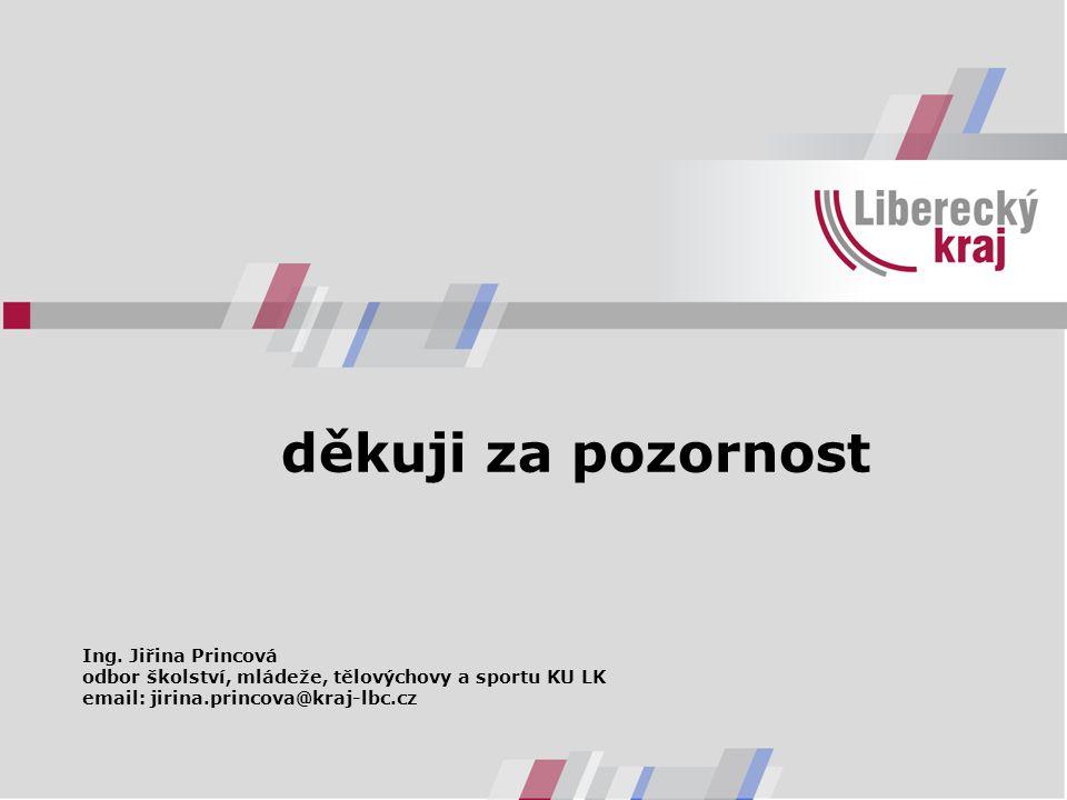 děkuji za pozornost Ing. Jiřina Princová odbor školství, mládeže, tělovýchovy a sportu KU LK email: jirina.princova@kraj-lbc.cz