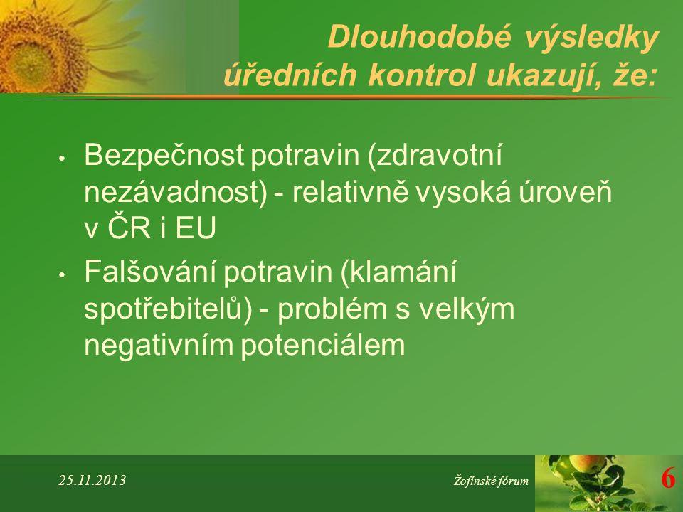 Dlouhodobé výsledky úředních kontrol ukazují, že: Bezpečnost potravin (zdravotní nezávadnost) - relativně vysoká úroveň v ČR i EU Falšování potravin (klamání spotřebitelů) - problém s velkým negativním potenciálem 25.11.2013 Žofínské fórum 6