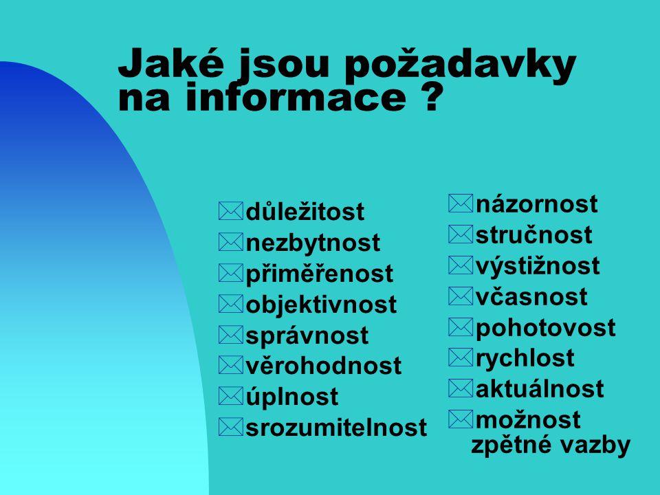 Jaké druhy sběru informací známe? *nahodilý - bez jakéhokoliv systému *monitorování - zde je důležitý výběr (na př. výstřižková služba) *cílený sběr -