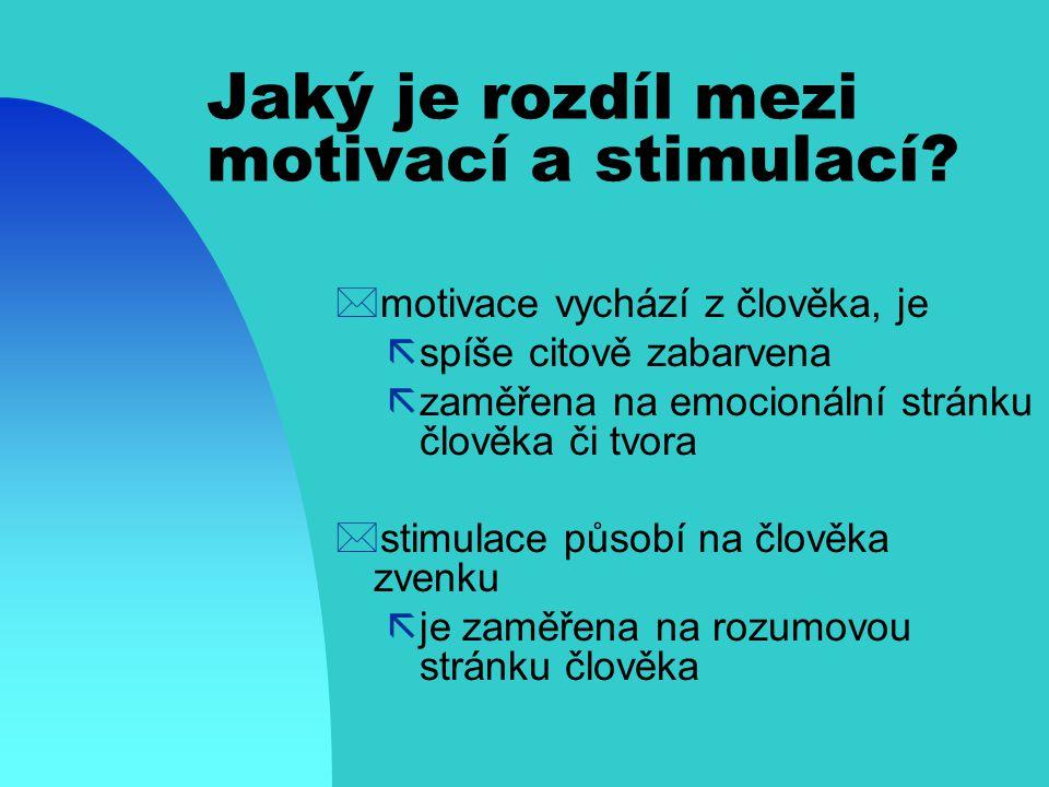 Motivace - co vše o tomto pojmu víte z hlediska manažera *soubor hybných sil v jednání s člověkem či motivování lidí k tomu, aby cosi dělali - činili