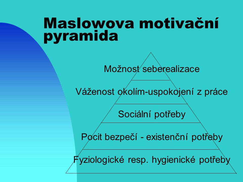 Vysvětlete podstatu Maslowovy teorie hierarchie potřeb *motivační teorie, která dala základ pro řadu motivačních systémů *Maslow chápal člověka jako p