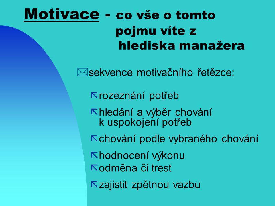 Vyjmenujte a stručně charakterizujte zásady motivace *informace *zpětná vazba *uznání *naslouchání *zapojení *zmocnění