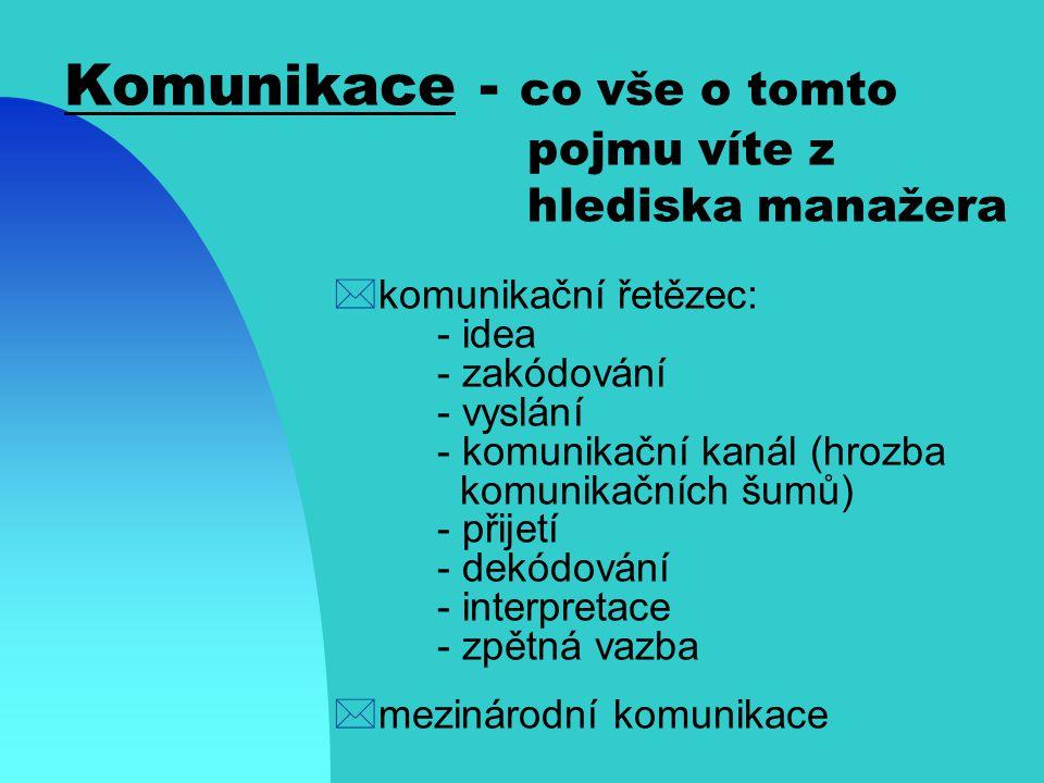 Komunikace - co vše o tomto pojmu víte z hlediska manažera *komunikační kanál prostředí ve kterém komunikace probíhá *bariery komunikace: chyby vnímán